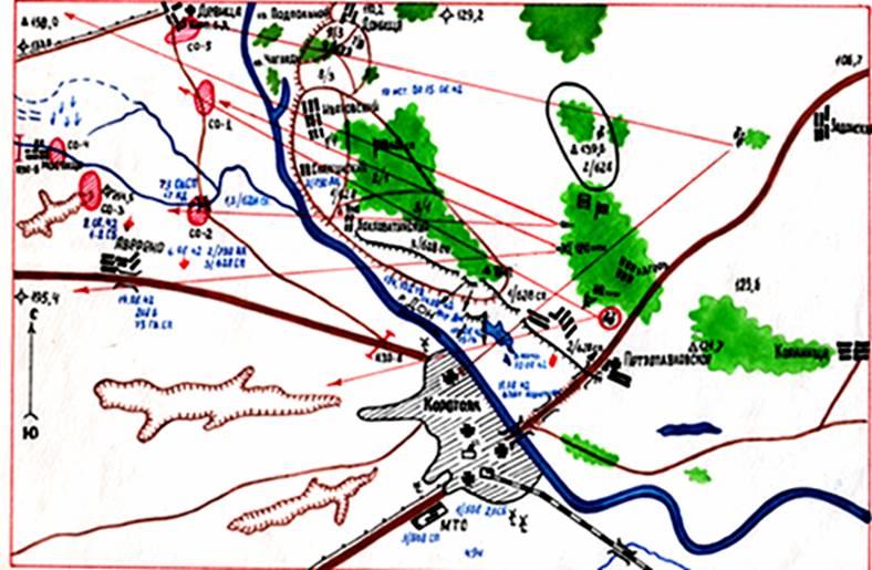 Схемы обороны и организации